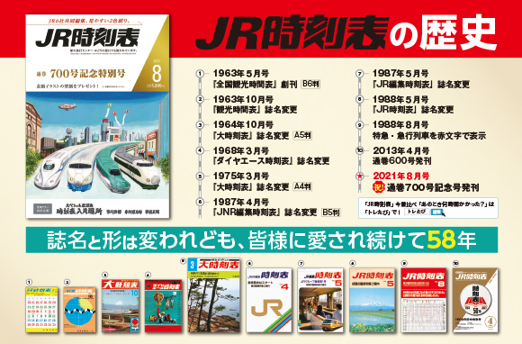 JR時刻表 2021年8月号